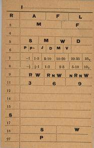 W.E.B. Du Bois' data card. Image provided by Univ. of Pennsylvania Archives