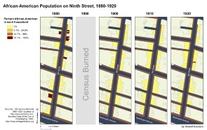 African-American population on 9th Street, 1880-1920. Image provided by Shimrit Keddem