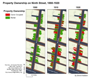 Property ownership on 9th Street, 1880-1920. Image provided by Shimrit Keddem