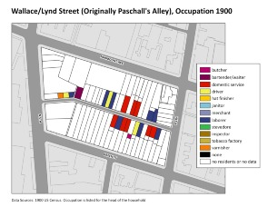 Wallace/Lynd Street (originally Paschall's Alley), Occupations 1900. Image provided by University of Pennsylvania School of Design