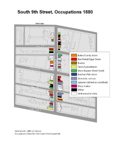 South 9th Street, Occupations 1880. Image provided by University of Pennsylvania School of Design