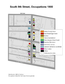 South 9th Street, Occupations 1900. Image provided by University of Pennsylvania School of Design