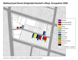 Wallace/Lynd Street (originally Paschall's Alley), Occupations 1920. Image provided by University of Pennsylvania School of Design