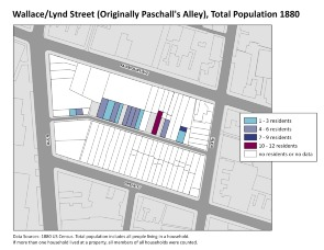 Wallace/Lynd Street (Originally Paschall's Alley), Total Population 1880. Image provided by University of Pennsylvania School of Design