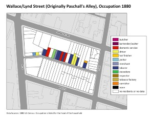 Wallace/Lynd Street (originally Paschall's Alley), Occupations 1880. Image provided by University of Pennsylvania School of Design