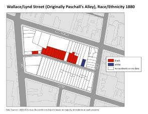 Wallace/Lynd Street (Originally Paschall's Alley), Race/Ethnicity 1880. Image provided by University of Pennsylvania School of Design