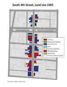 South 4th Street, Land Use 1905. Image provided by University of Pennsylvania School of Design