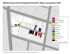 Wallace/Lynd Street (originally Paschall's Alley), Occupations 1910. Image provided by University of Pennsylvania School of Design