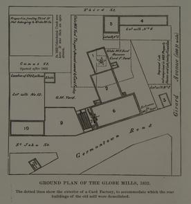 Ground plan of Globe Mills, 1852. Image provided by Historical Society of Pennsylvania